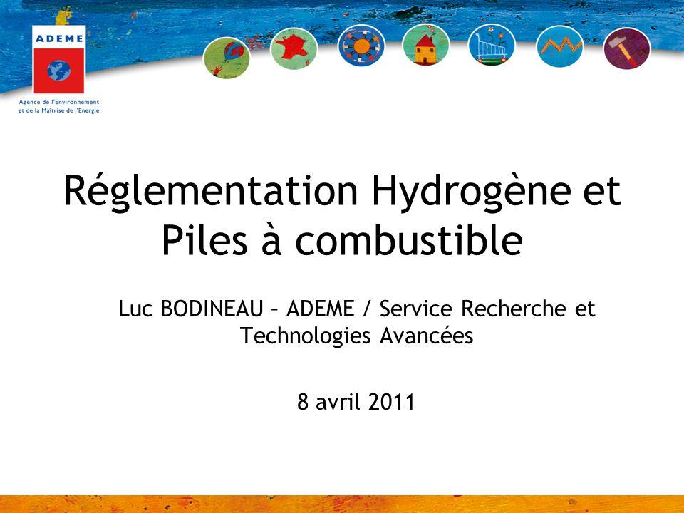 Réglementation Hydrogène et Piles à combustible