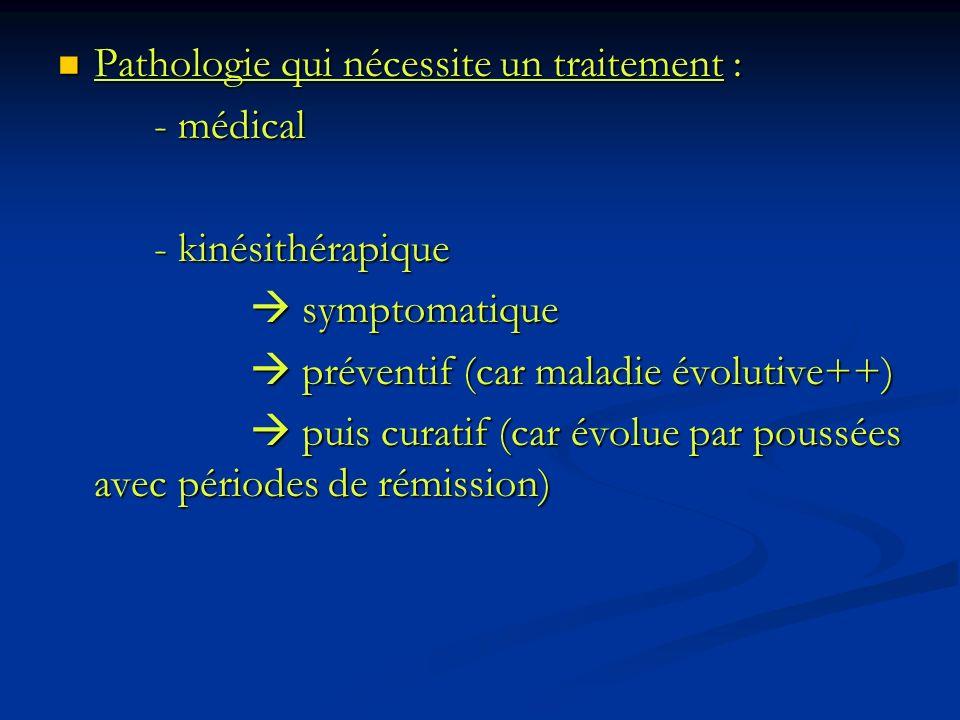 Pathologie qui nécessite un traitement :