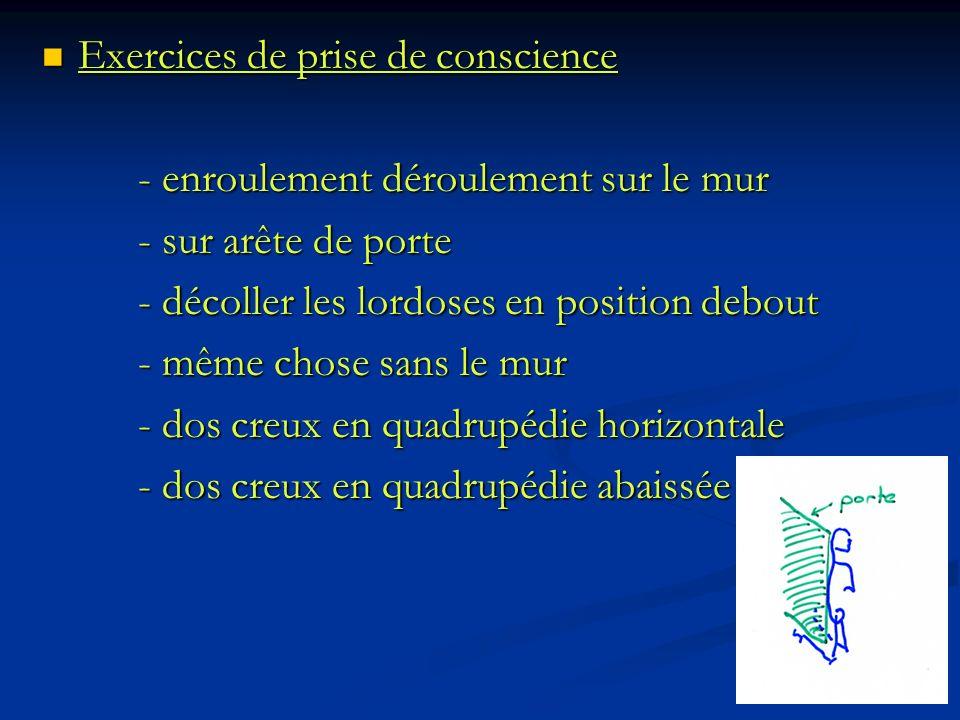 Exercices de prise de conscience