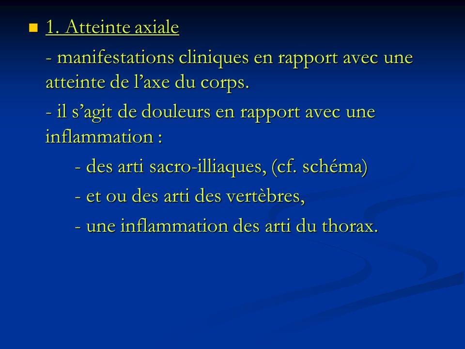 1. Atteinte axiale - manifestations cliniques en rapport avec une atteinte de l'axe du corps.
