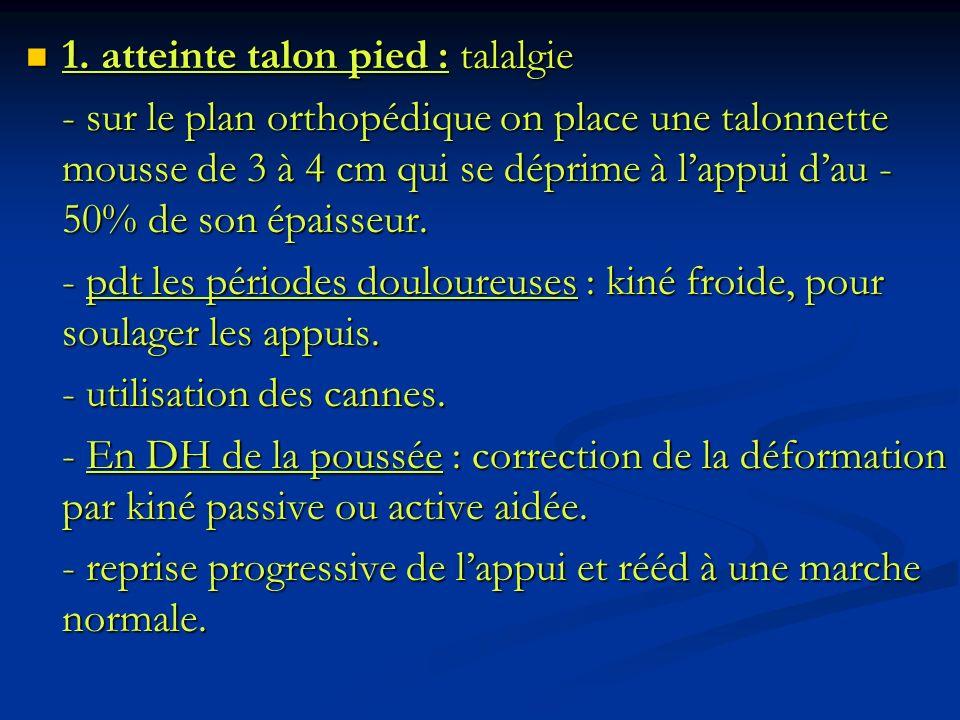 1. atteinte talon pied : talalgie