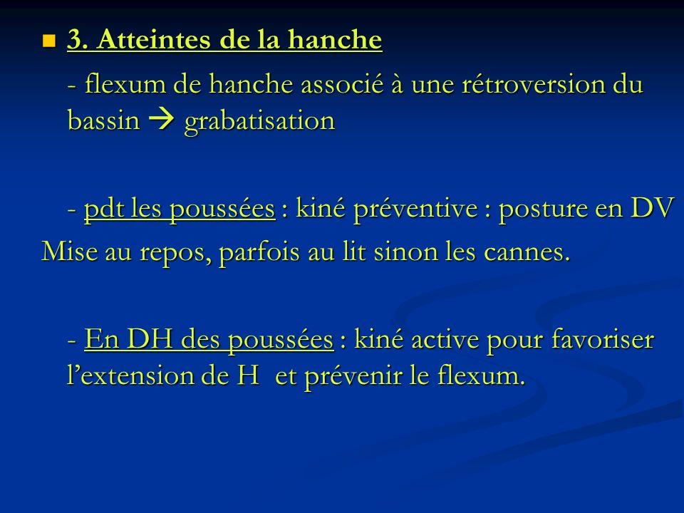 3. Atteintes de la hanche - flexum de hanche associé à une rétroversion du bassin  grabatisation.