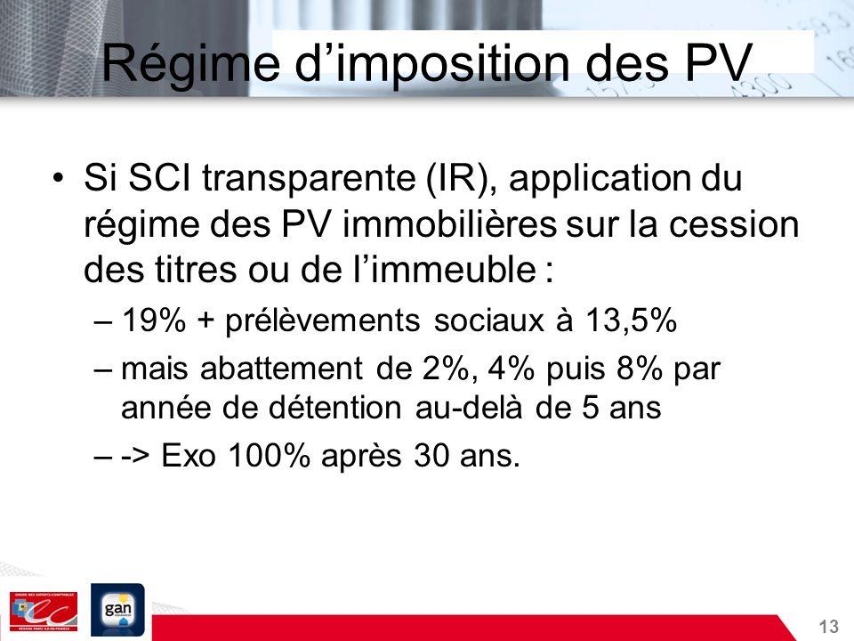 Régime d'imposition des PV