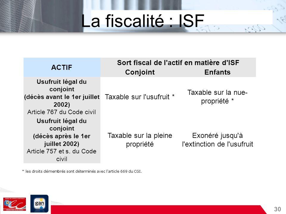 Sort fiscal de l actif en matière d ISF