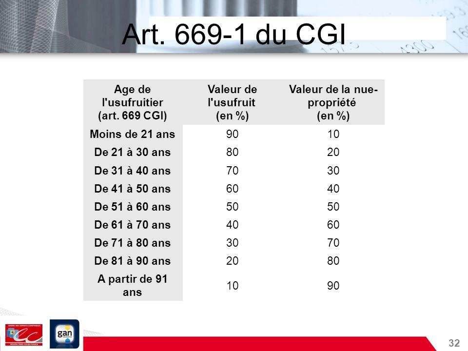 Art. 669-1 du CGI Age de l usufruitier (art. 669 CGI)
