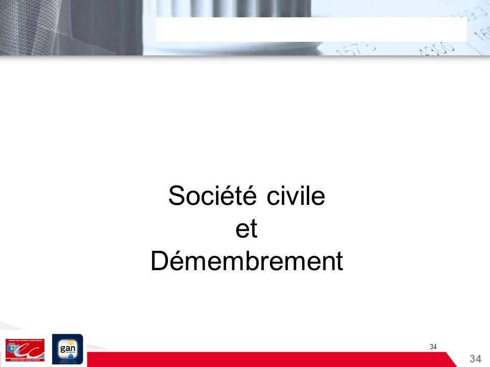 Société civile et Démembrement