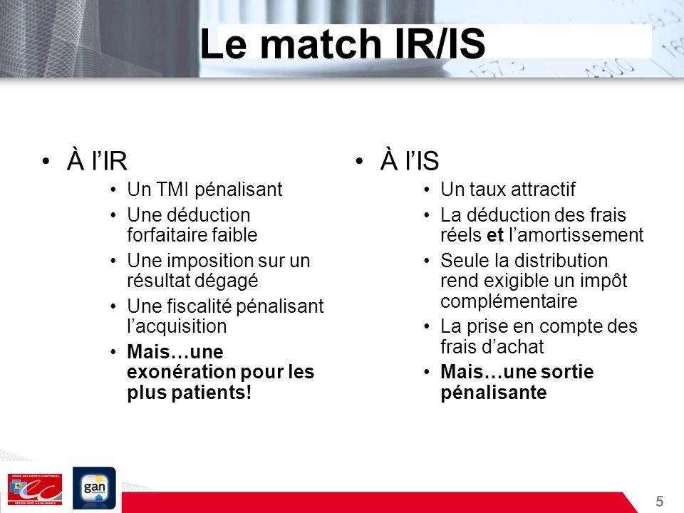 Le match IR/IS À l'IR À l'IS Un TMI pénalisant