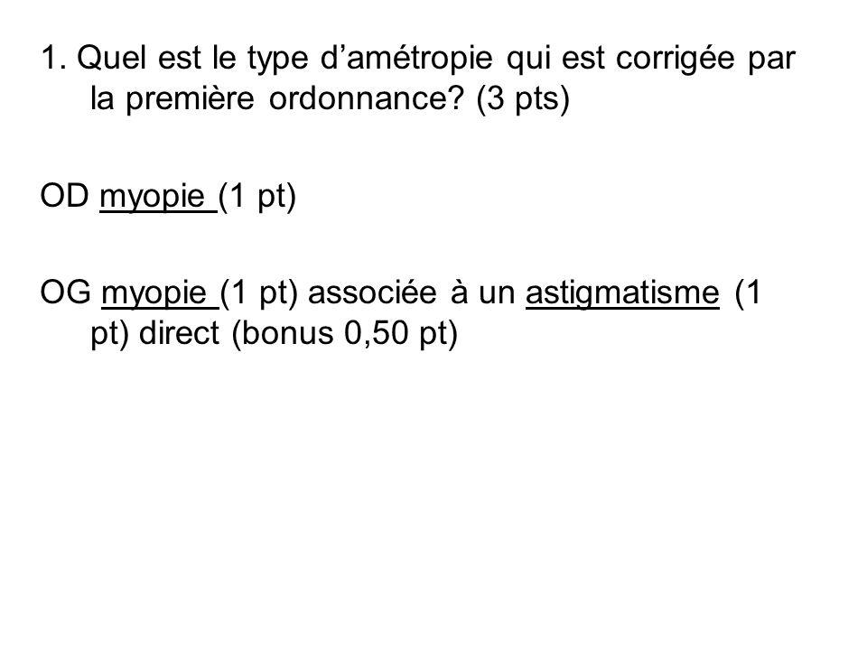 1. Quel est le type d'amétropie qui est corrigée par la première ordonnance (3 pts)