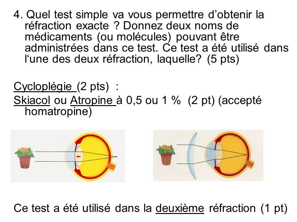 4. Quel test simple va vous permettre d'obtenir la réfraction exacte