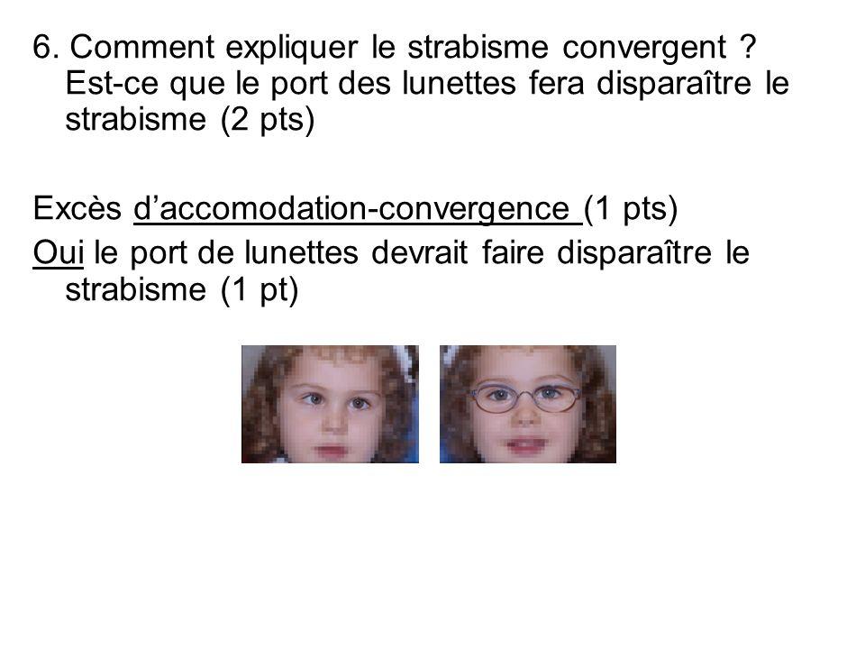 6. Comment expliquer le strabisme convergent