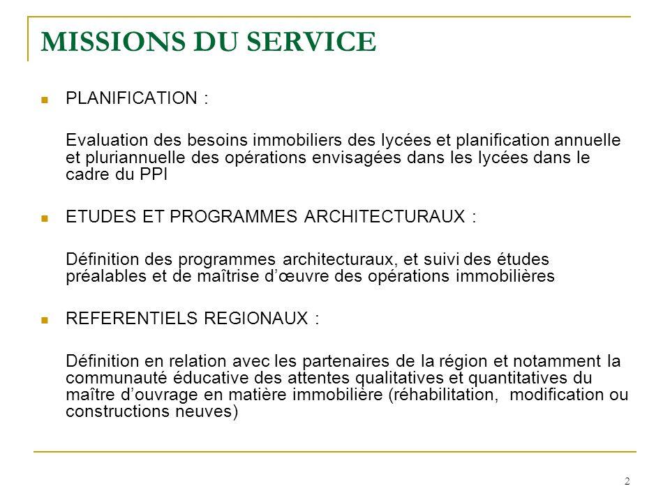 MISSIONS DU SERVICE PLANIFICATION :