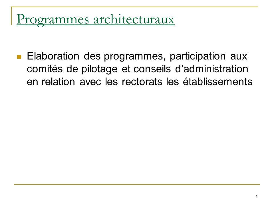 Programmes architecturaux
