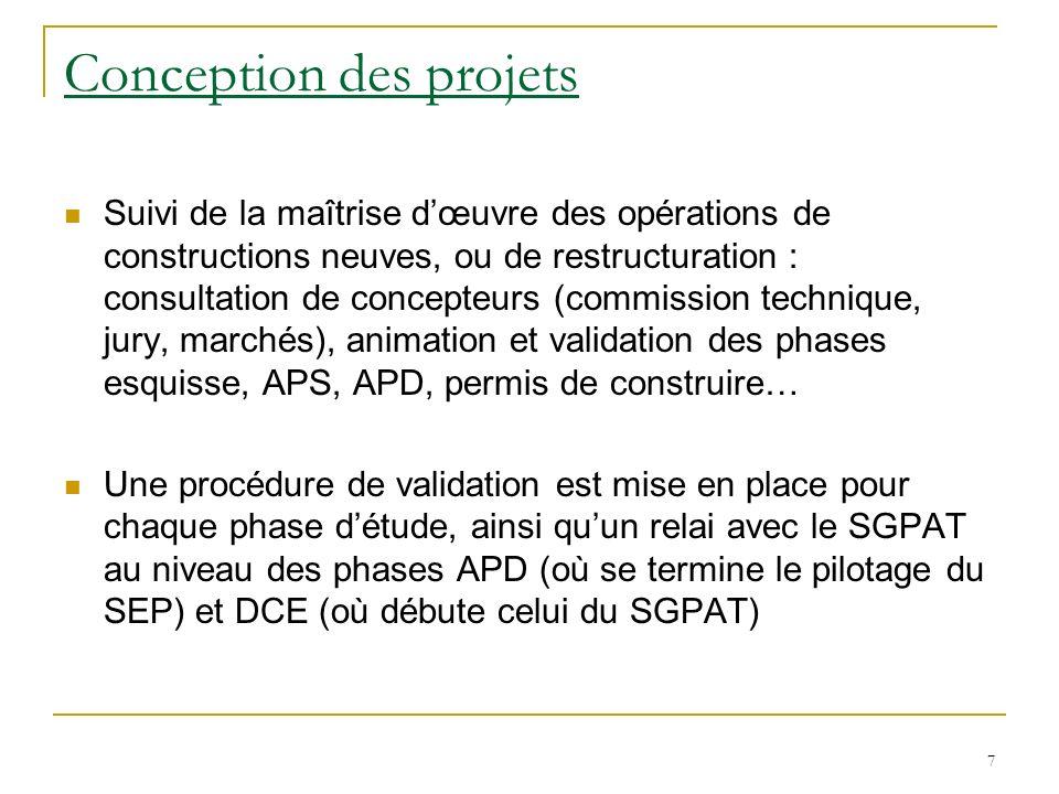 Conception des projets
