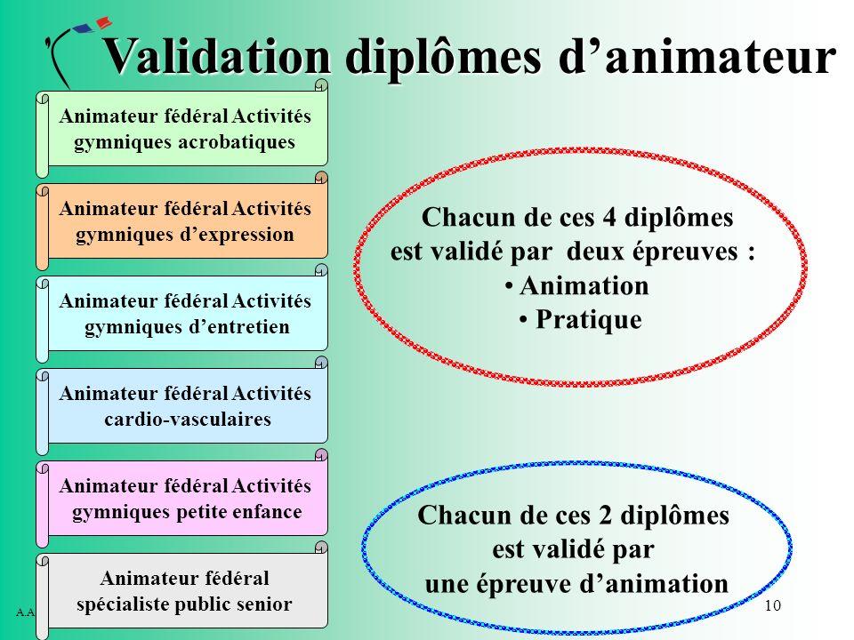 Validation diplômes d'animateur