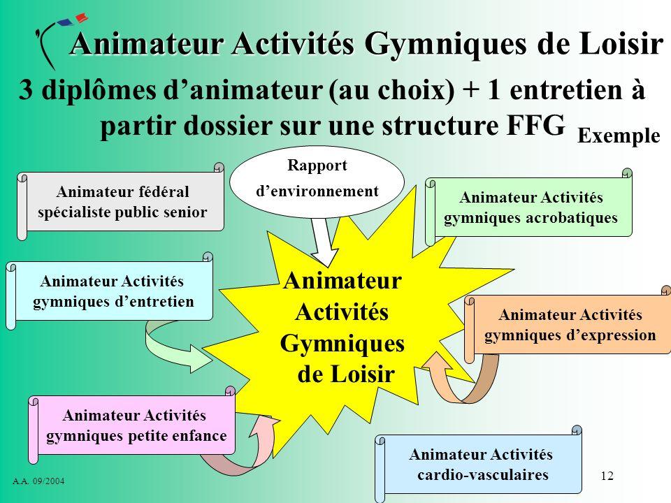 Animateur Activités Gymniques de Loisir