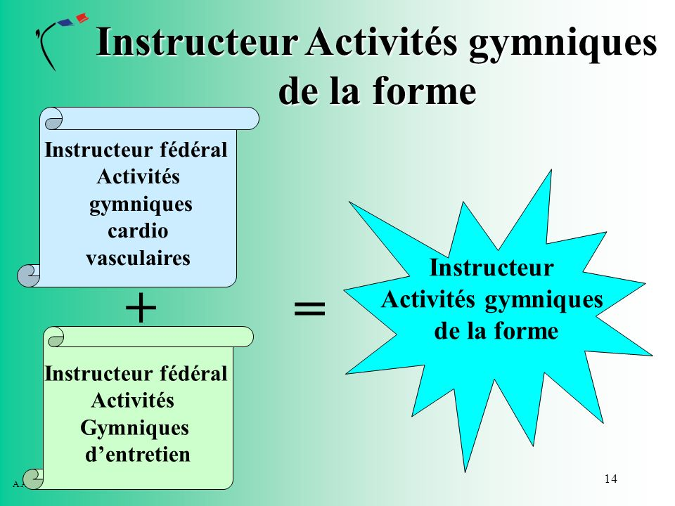 + = Instructeur Activités gymniques de la forme