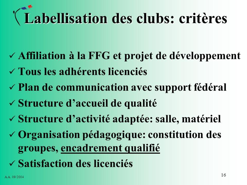 Labellisation des clubs: critères