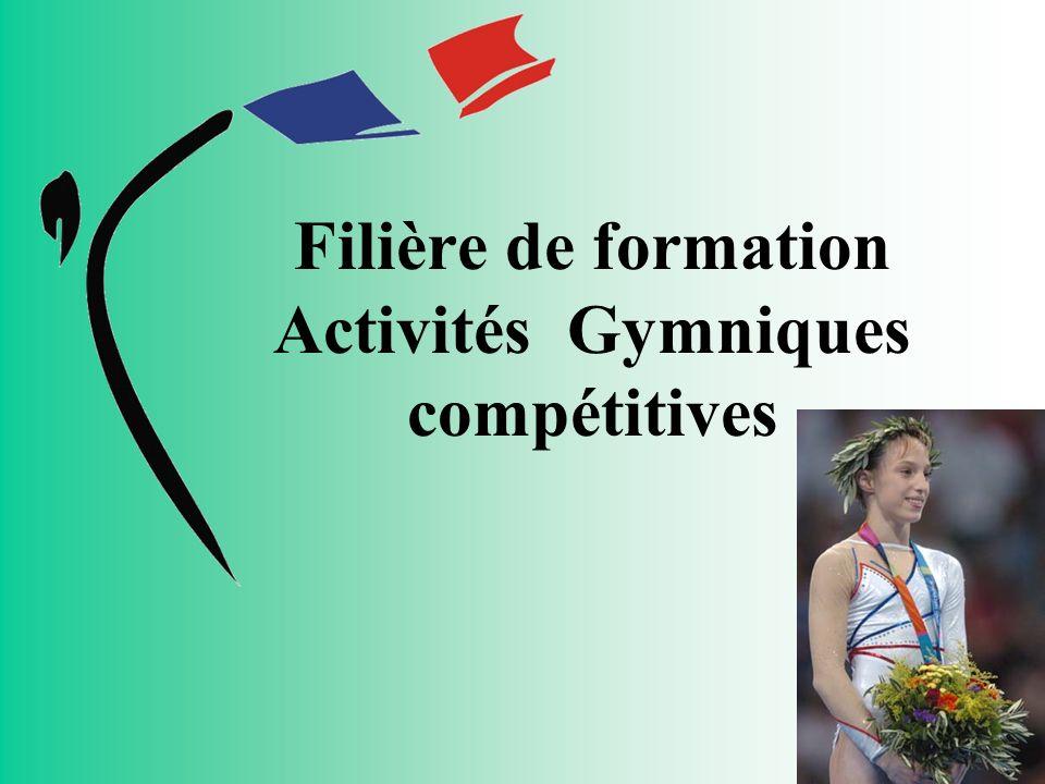 Filière de formation Activités Gymniques compétitives