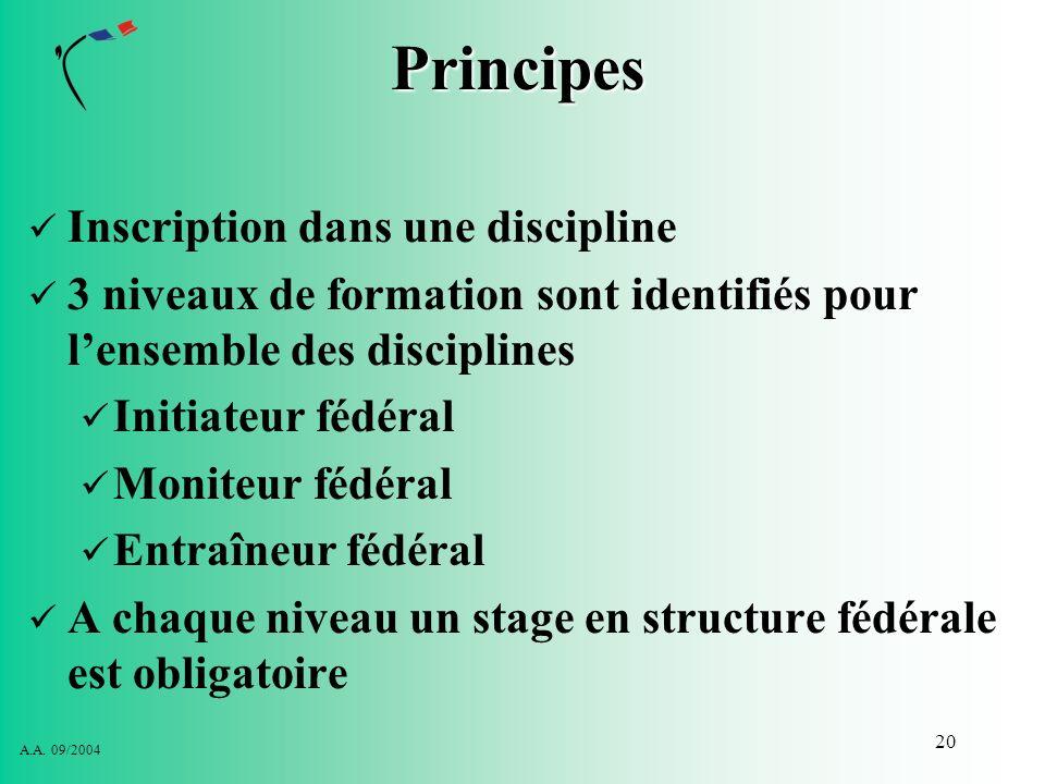 Principes Inscription dans une discipline