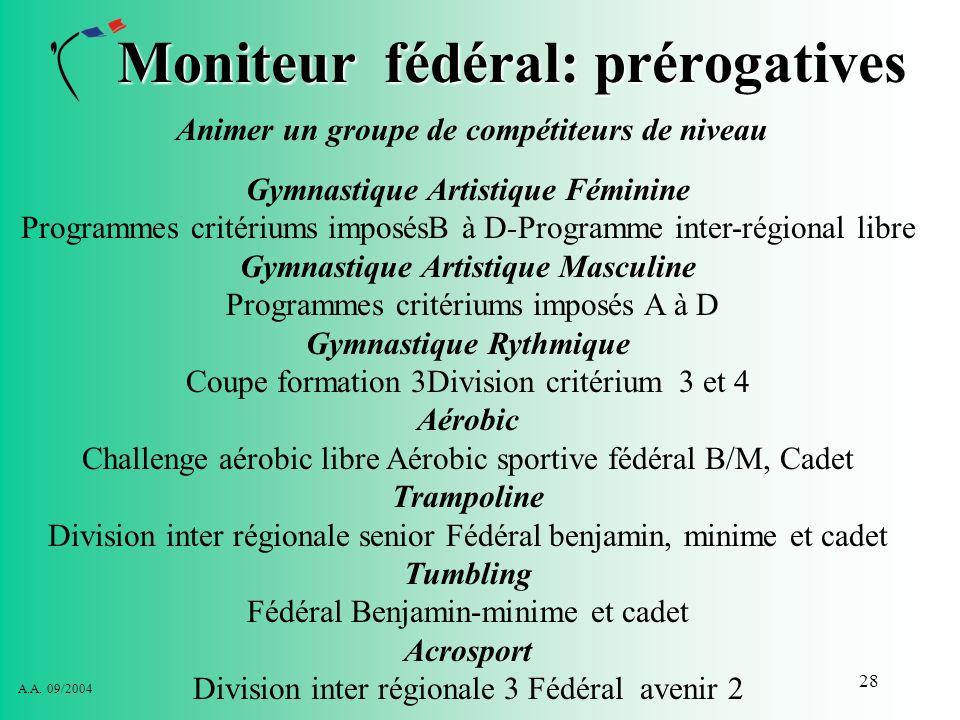 Moniteur fédéral: prérogatives