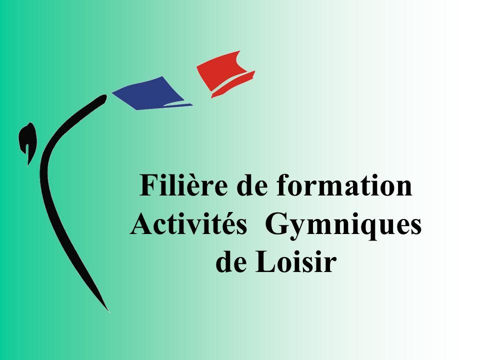 Filière de formation Activités Gymniques de Loisir