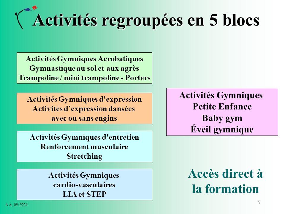 Activités regroupées en 5 blocs
