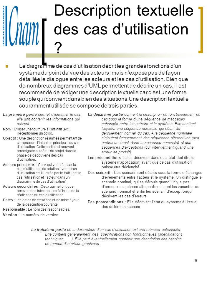 Description textuelle des cas d'utilisation