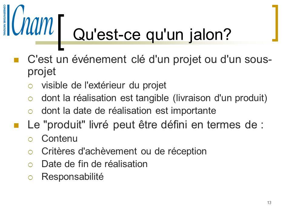Qu est-ce qu un jalon C est un événement clé d un projet ou d un sous-projet. visible de l extérieur du projet.