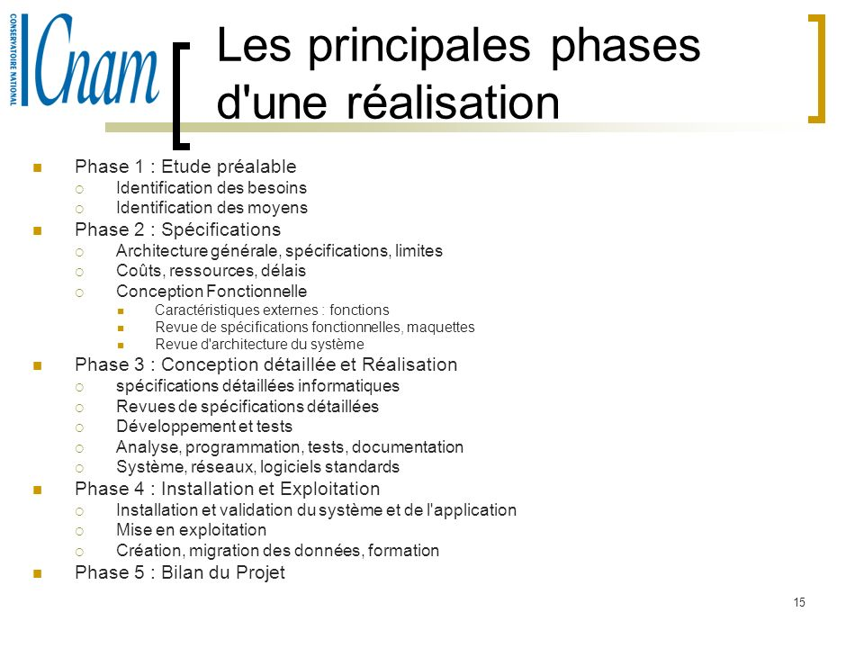 Les principales phases d une réalisation