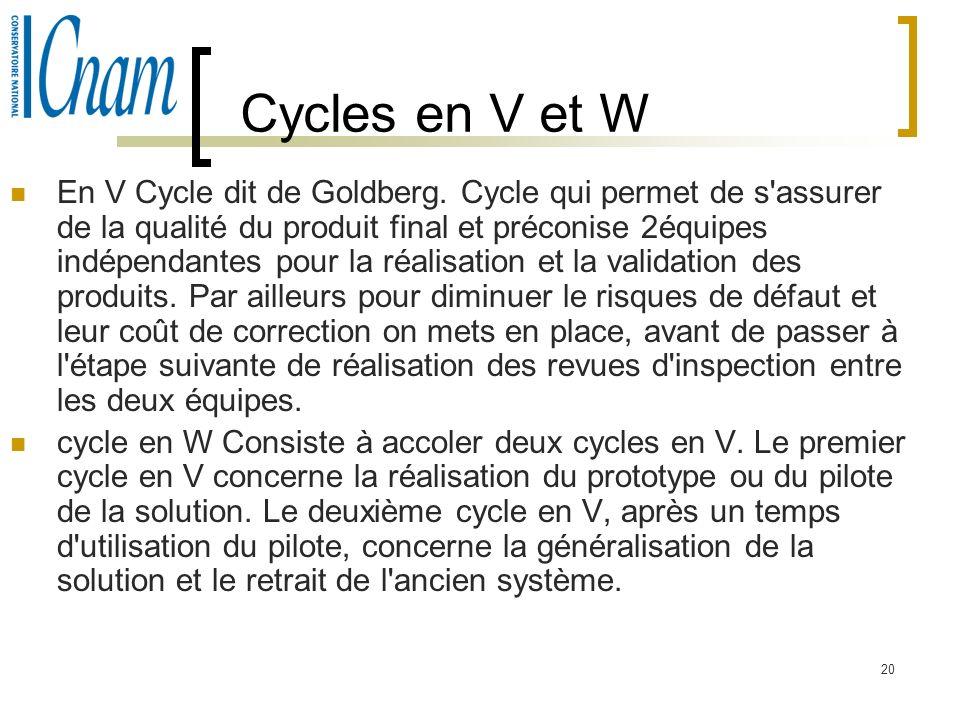 Cycles en V et W