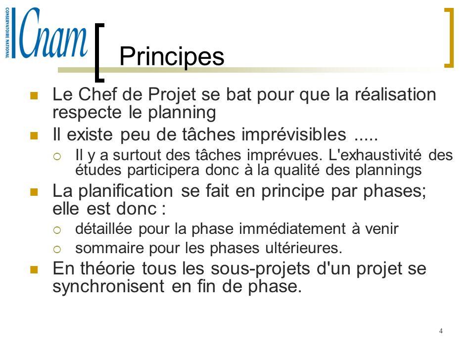 PrincipesLe Chef de Projet se bat pour que la réalisation respecte le planning. Il existe peu de tâches imprévisibles .....