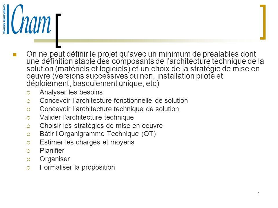 On ne peut définir le projet qu avec un minimum de préalables dont une définition stable des composants de l architecture technique de la solution (matériels et logiciels) et un choix de la stratégie de mise en oeuvre (versions successives ou non, installation pilote et déploiement, basculement unique, etc)