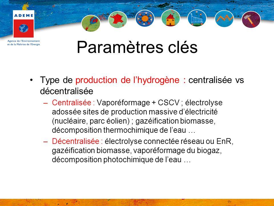 Paramètres clés Type de production de l'hydrogène : centralisée vs décentralisée.