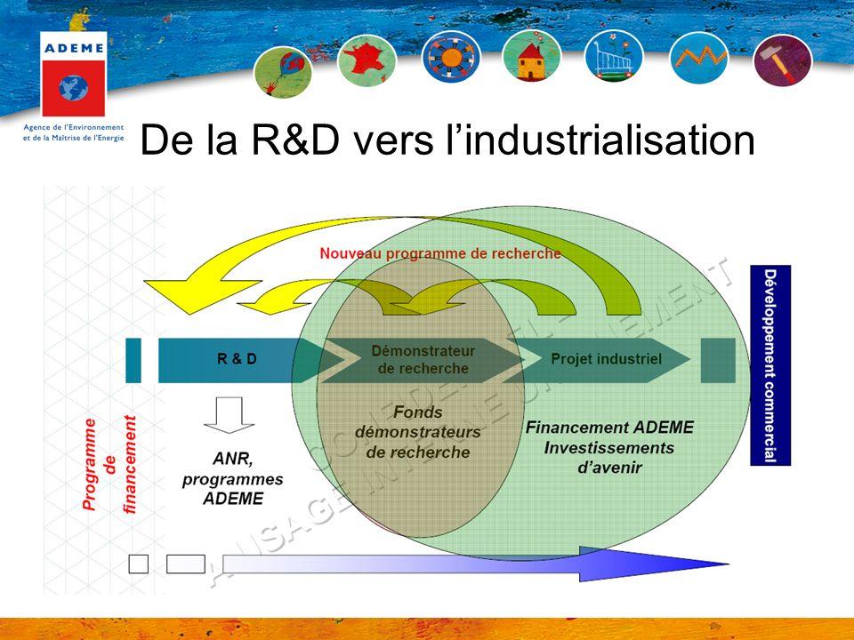 De la R&D vers l'industrialisation