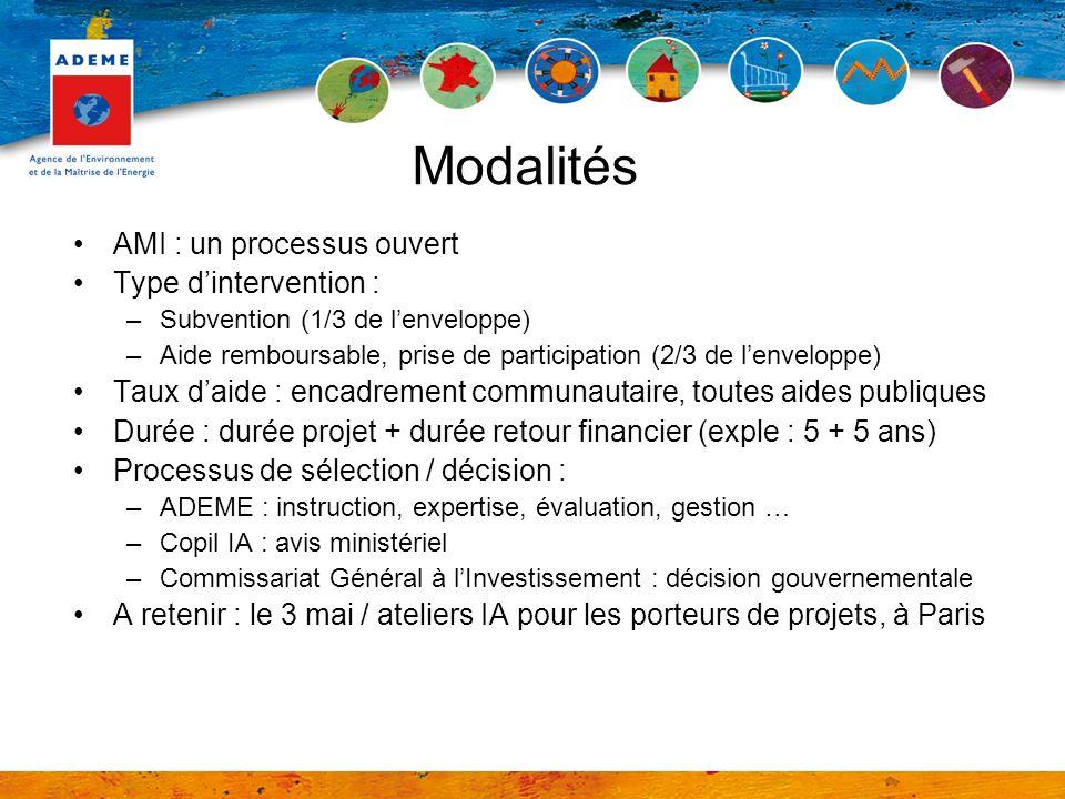 Modalités AMI : un processus ouvert Type d'intervention :