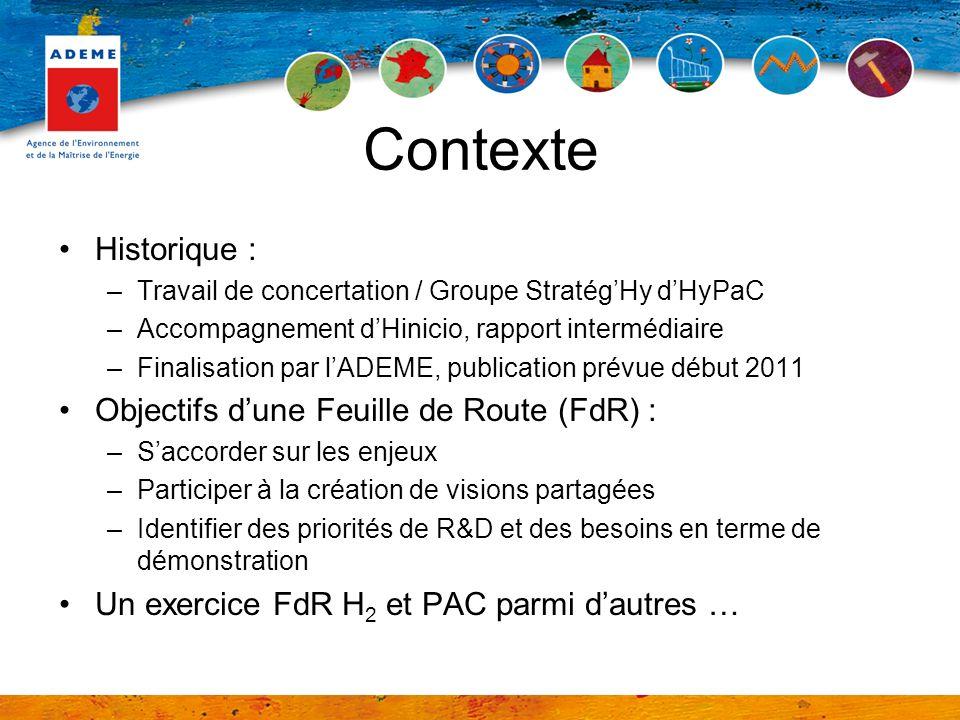Contexte Historique : Objectifs d'une Feuille de Route (FdR) :