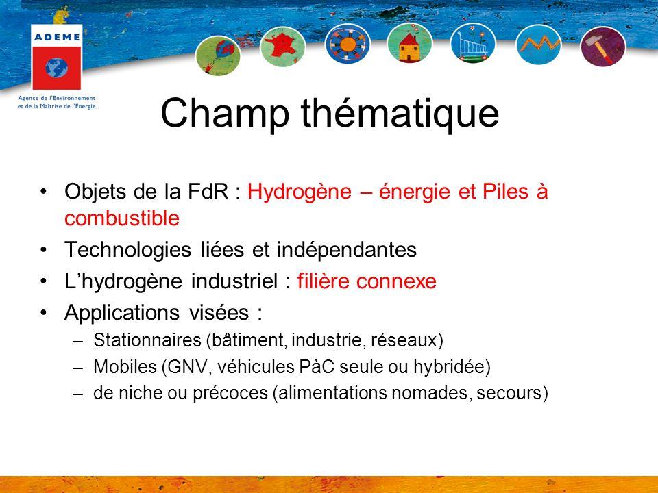 Champ thématique Objets de la FdR : Hydrogène – énergie et Piles à combustible. Technologies liées et indépendantes.