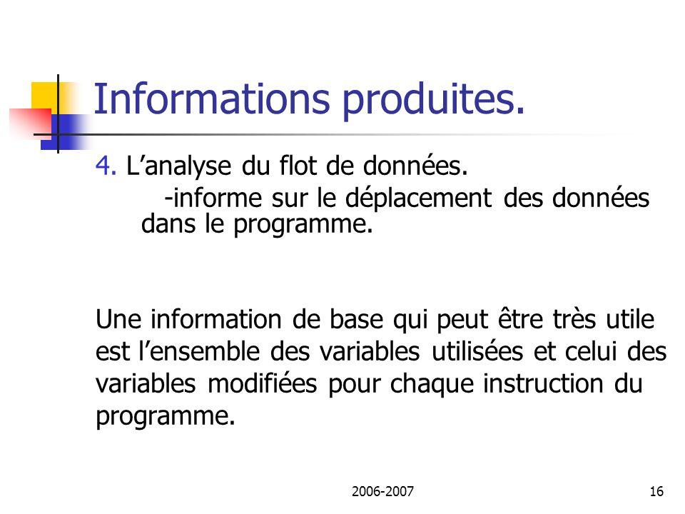 Informations produites.