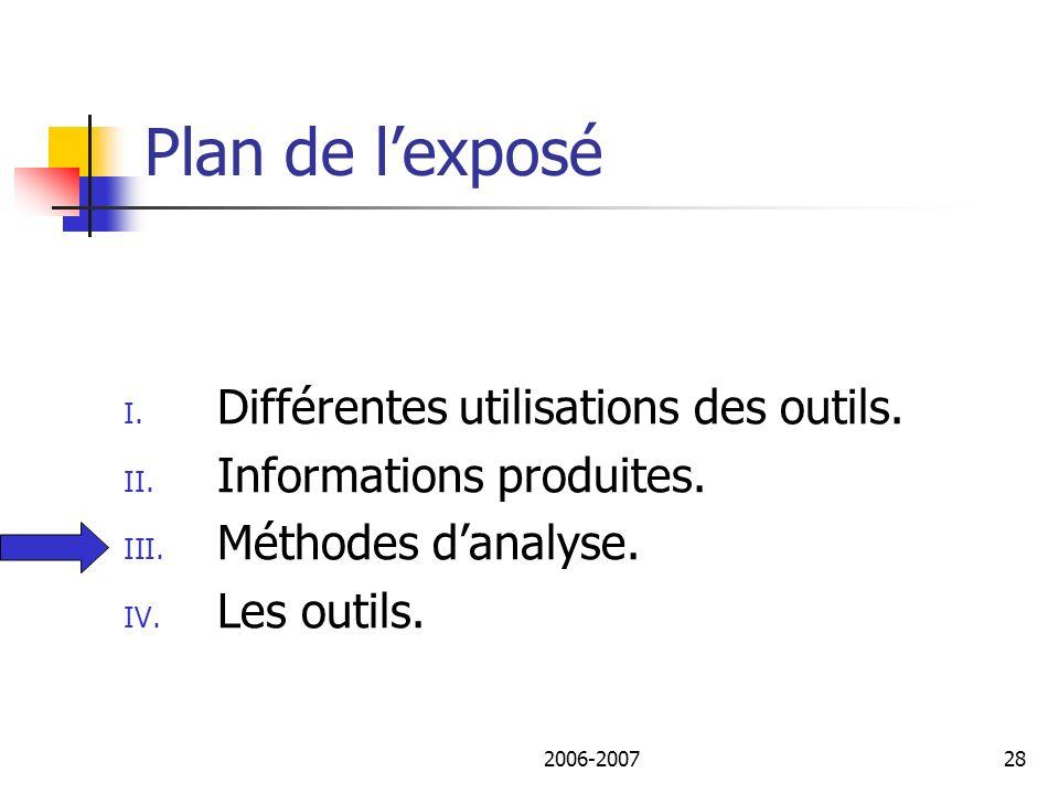 Plan de l'exposé Différentes utilisations des outils.