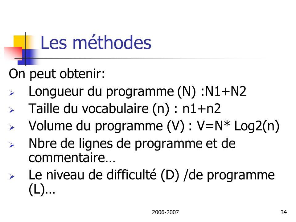 Les méthodes On peut obtenir: Longueur du programme (N) :N1+N2