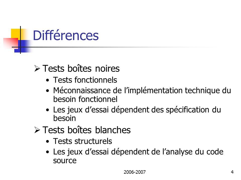 Différences Tests boîtes noires Tests boîtes blanches