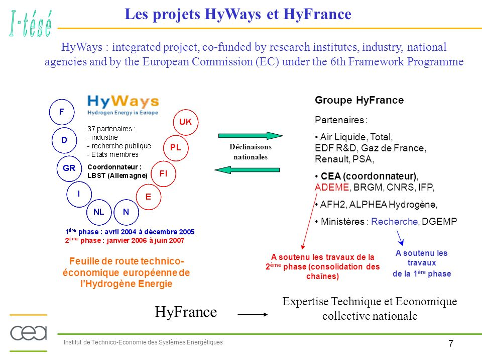 Les projets HyWays et HyFrance