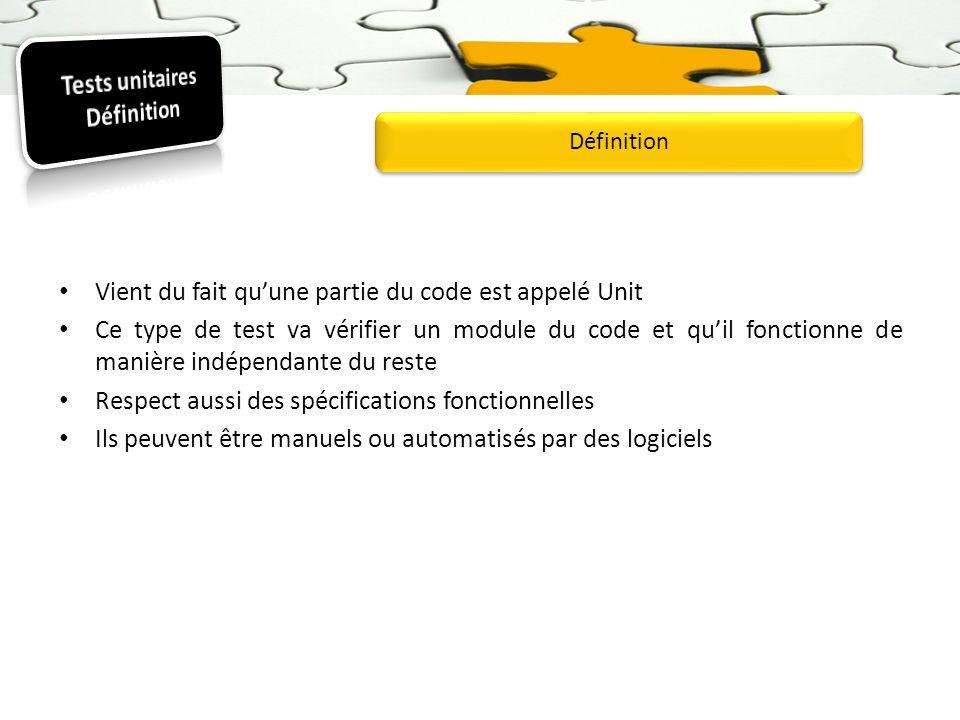 Tests unitaires Définition