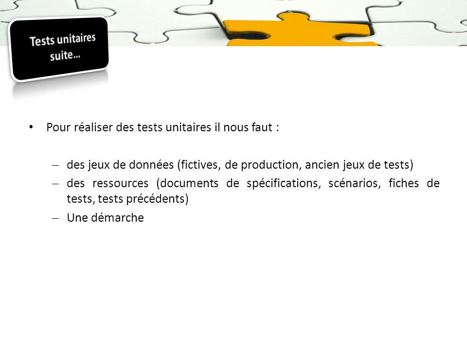 Tests unitaires suite…