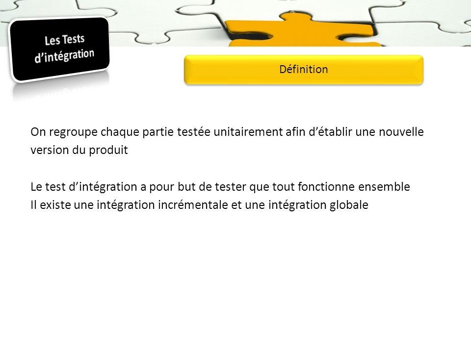 Les Tests d'intégration