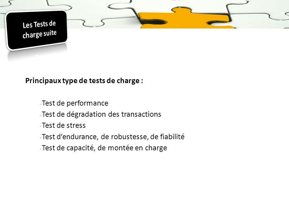 Les Tests de charge suite