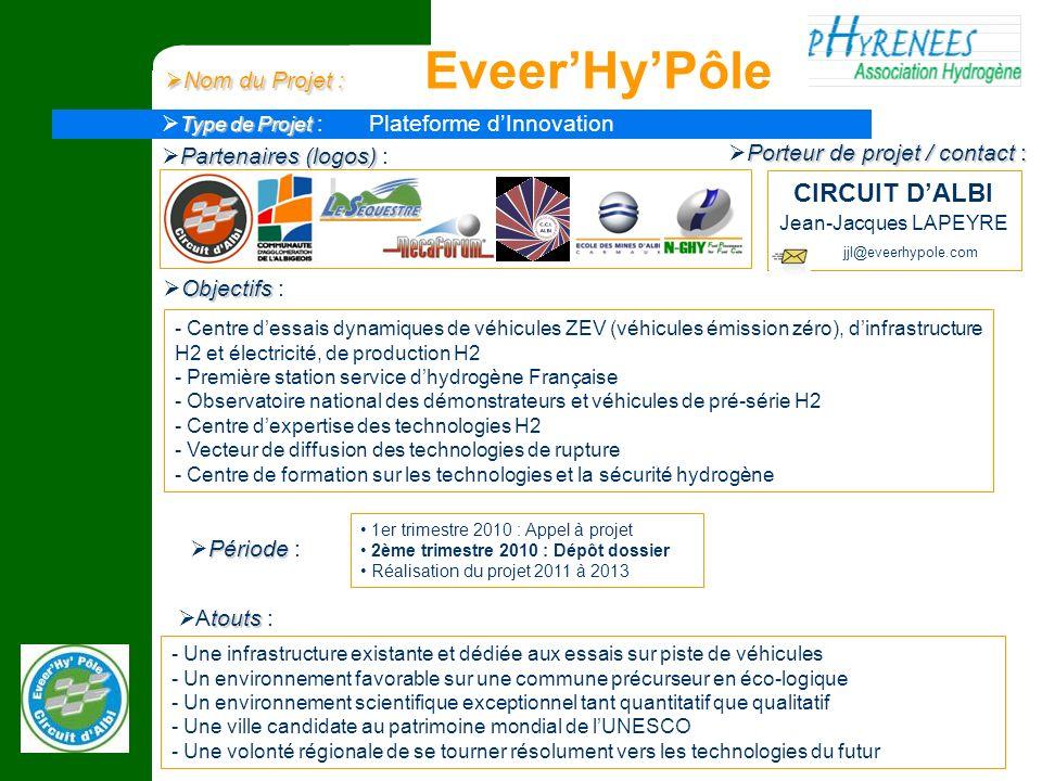 Nom du Projet : Eveer'Hy'Pôle