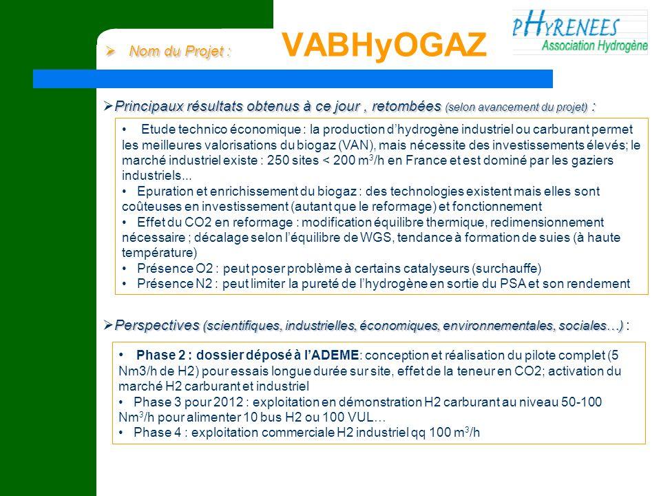 Nom du Projet : VABHyOGAZ