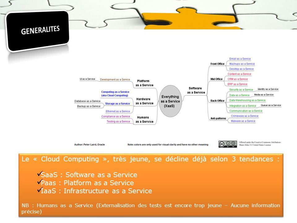 GENERALITES Le « Cloud Computing », très jeune, se décline déjà selon 3 tendances : SaaS : Software as a Service.