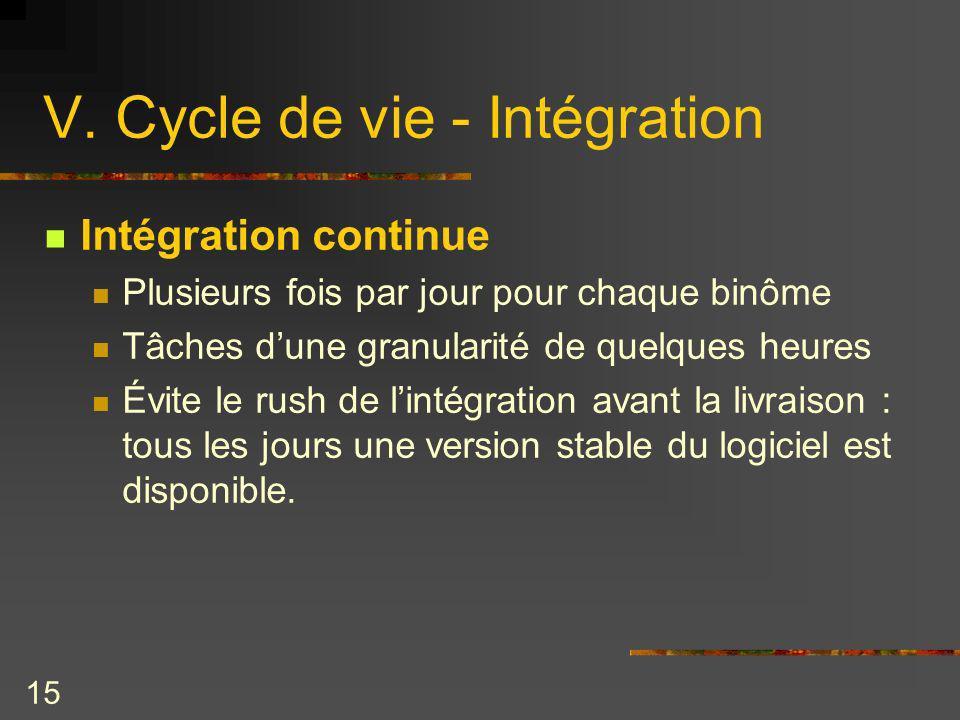 V. Cycle de vie - Intégration